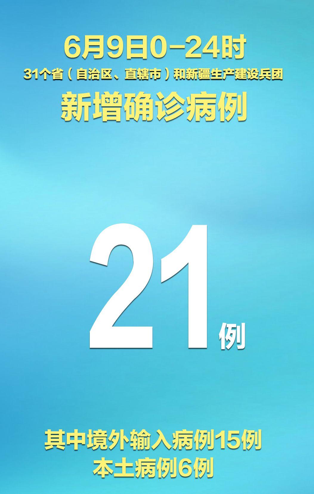 赢咖3平台注册:31省区市新增确诊病例21例,本土6例均在广东(图1)